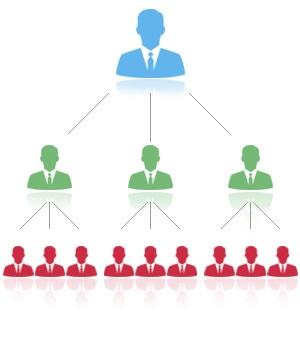 TVC Marketing - Matrix Model