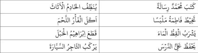 maful bih dalam bahasa arab