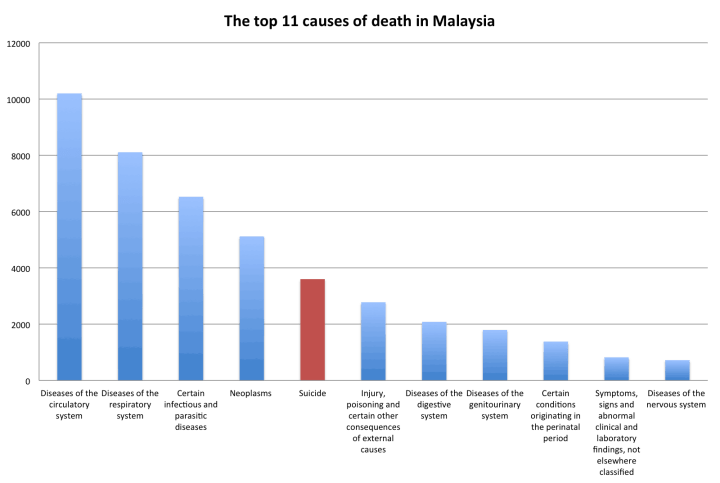 suicide-and-other-deaths