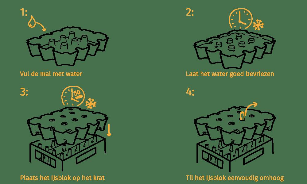 Hoe werkt die bierkrat koeler ijsblok maker