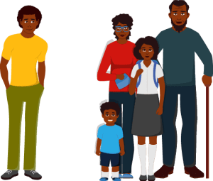 Does Your Significant Other Avoid Their Family?