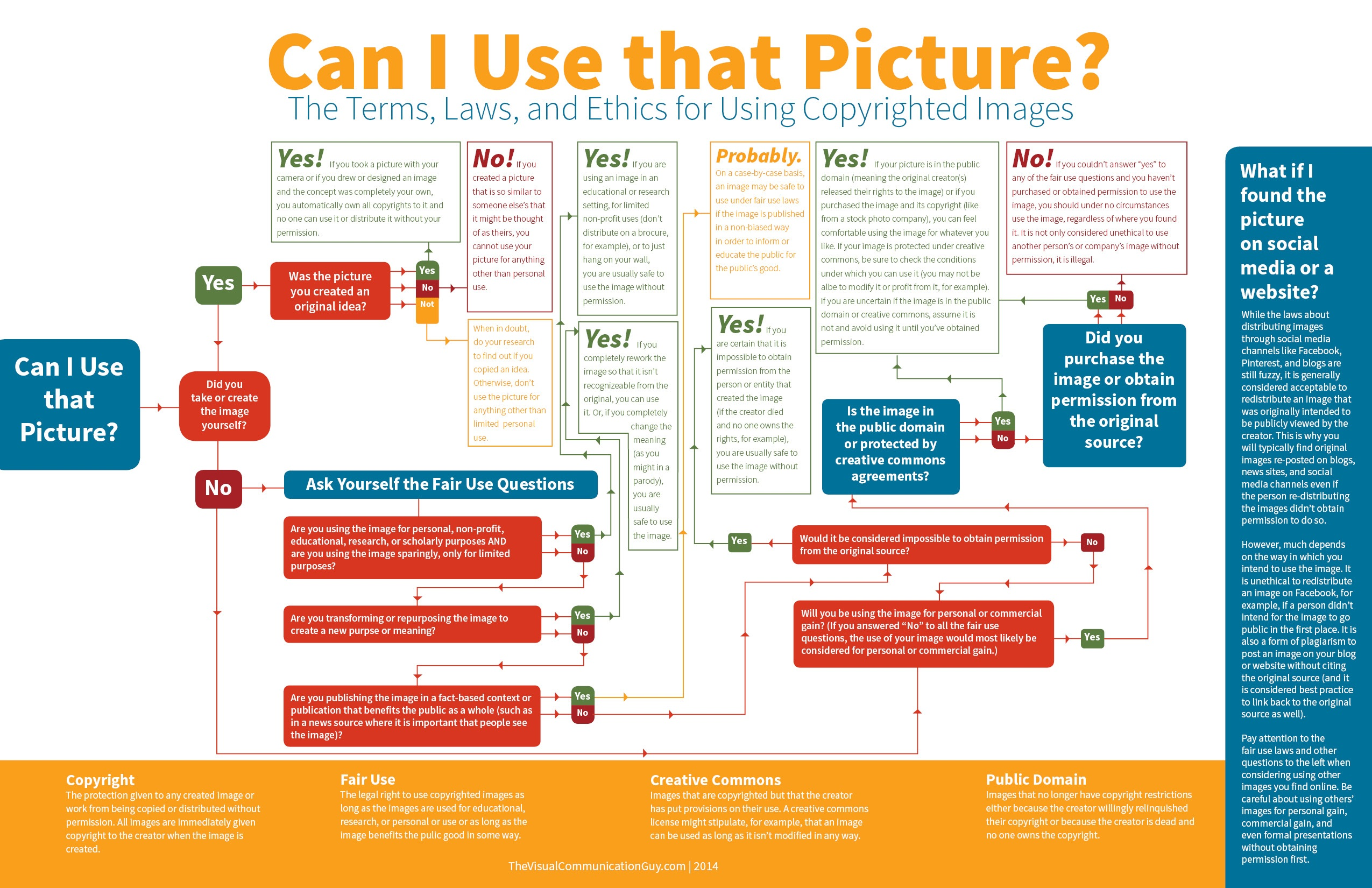 Copyright and Picture Usage