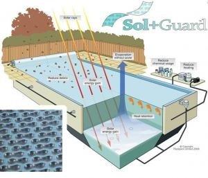 GeoBubble Sol+Guard Solar Cover 20ft X 40ft 2