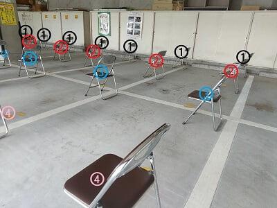 鹿児島県交通安全教育センターの免許更新手続きの車庫の中の位置の写真