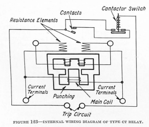 Temperature Relays from 1924 Silent Sentinels • Valence Electrical Training Services