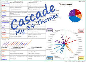 Cascade my 34 theme report sequence report gallup strengthsfinder