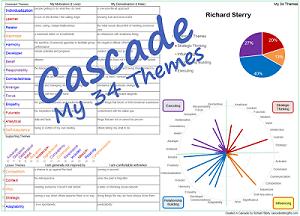 My 34 Themes