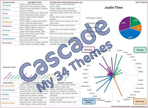 34 strengths report in Cascade