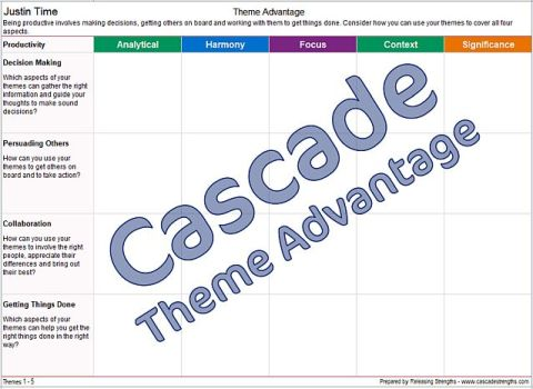 Gallup strengths advantage Cascade themes