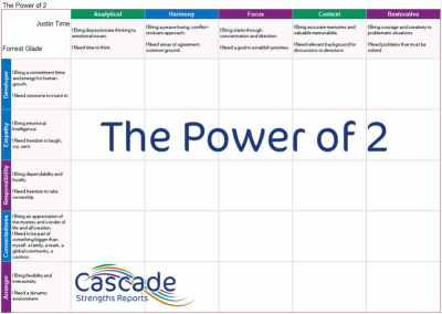 Power of 2 Cascade complimentary partners
