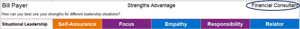 Cascade Strengths Advantage heading