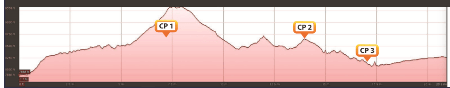 Stage 1 elevation