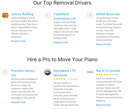 Top Removal Drivers
