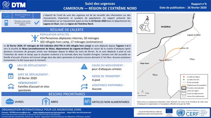 Cameroon Cameroun Region De L Extreme Nord Suivi Des Urgences Rapport N 6 22 Fevrier 2020 Global Ngo Impact News