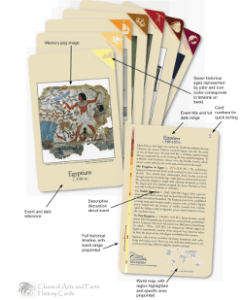 Classical Conversations Timeline Cards