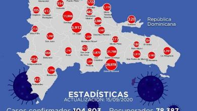 Photo of ♻️*378 casos de infectados tenemos en Montecristi* 🦠🧬🧫🧪