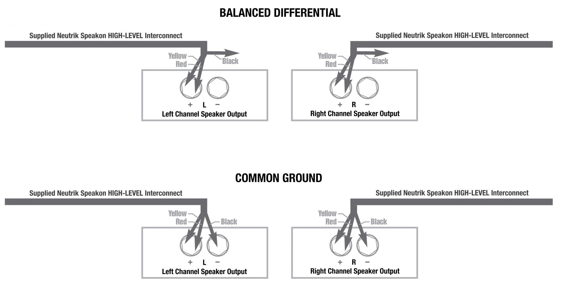 Balanced Differential Monoblocks Part Ii Rel Acoustics