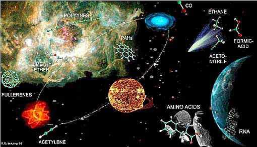 Space_molecules