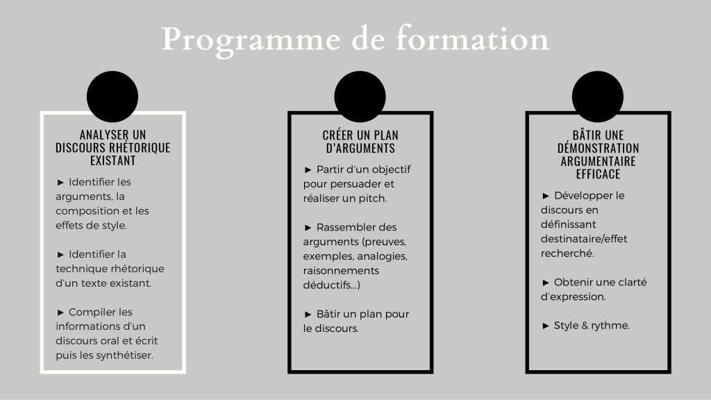 COMMUNICATION - Formation 3 programme