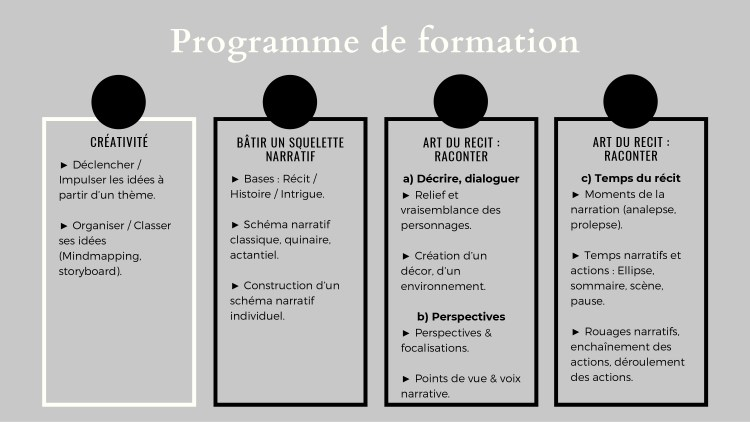 Cette image a un attribut alt vide; le nom du fichier est Remanence-Formation-arts-narratifs-presentation-2005-20-01_page-0016-1024x576.jpg