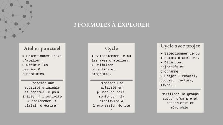 Ateliers d'écriture - 3 formules