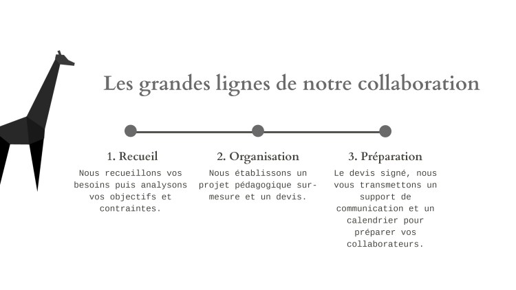 Team Building - Les grandes linges de notre collaboration