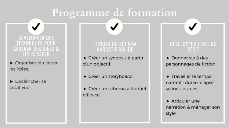 Perfectionner sa communication écrite avec le storytelling - Programme de la formation