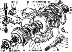 Схема гидромуфтв камаз