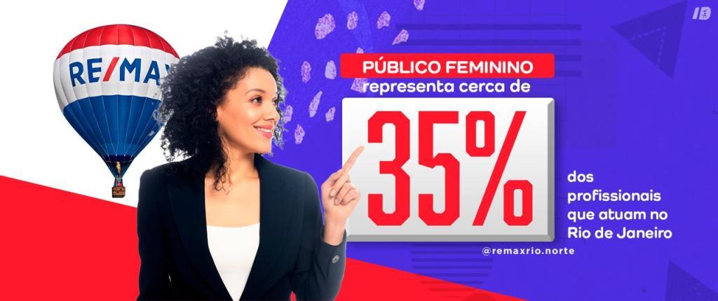 Women Global Powerful machismo, relacionamento abusivo e os desafios do mercado-estatistica feminina no mercado imobiliario zona norte