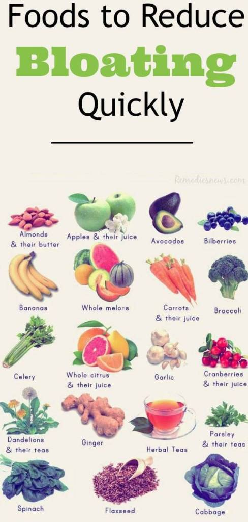 foods to reduce bloating quickly at home - How to Reduce Bloating and Belly Fat Fast: 8 Remedies