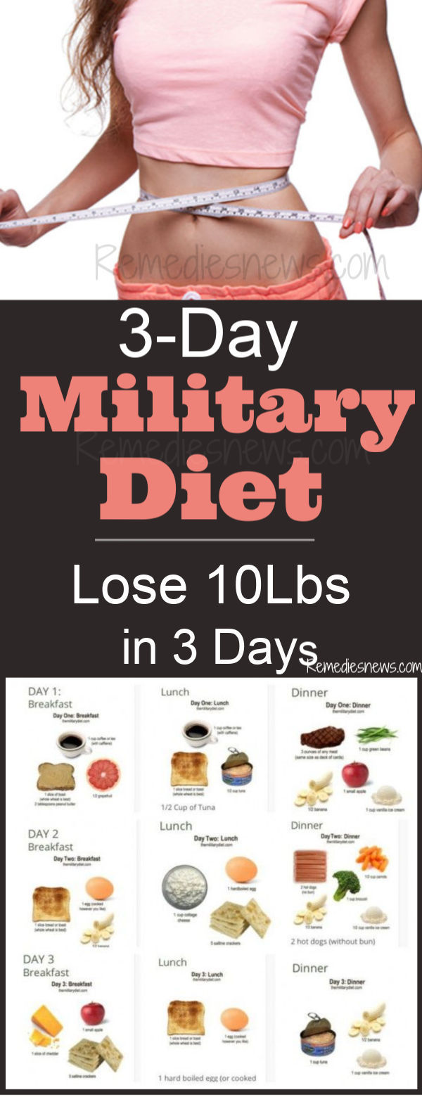 Military Diet Menu Plan: Lose 10 Pounds in 3 Days