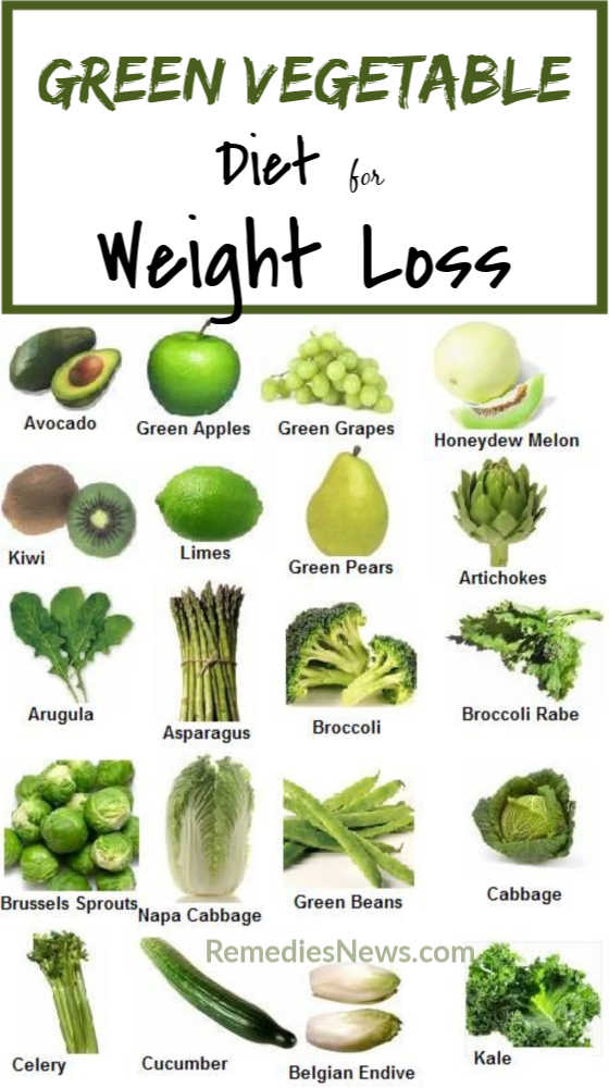 Green Vegetables Diet