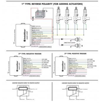 Keyless Entry System - Citroen Type 3Btn - Model T126