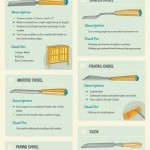 tipsaholic-basic-woodworking-inforgraphic-fix