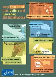 Como evitar contagio y propagación del enterovirus D-68