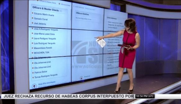 sin Noticias SIN revela con nombres lista de dominicanos con cuentas en banco suizo