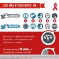 frecuentes Cáncer: Enemigo público (Infografía)
