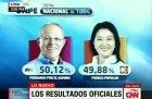 Resultados elecciones Perú