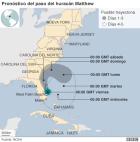 matthew1 ¿Volverá a golpear Florida el huracán Matthew la próxima semana?