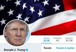 trump twitter 150x103 Demandan a Trump por bloquear a usuarios en Twitter