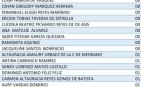 Salarios 300x185 Esta es la lista de maestros bloqueados
