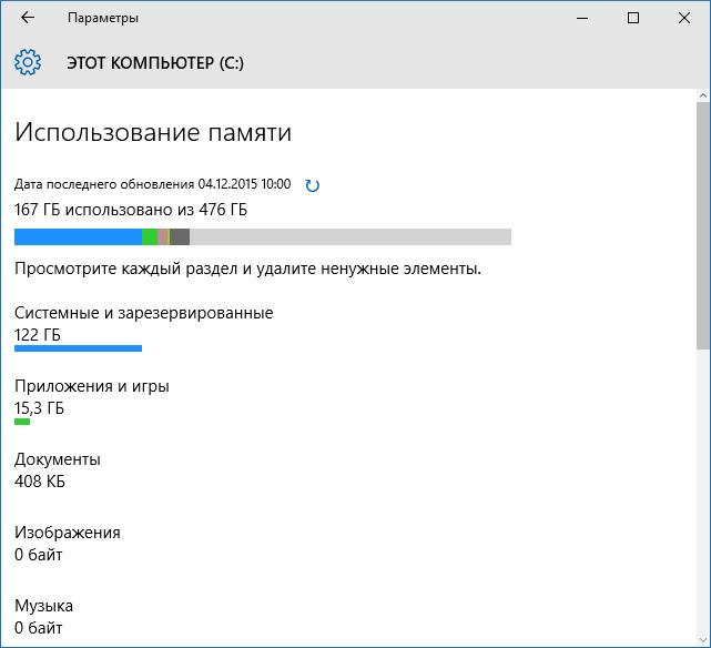 Использование диска C в Windows 10