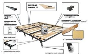 замена и ремонт механизма мебели