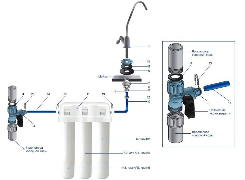 K5 pour morion eau potable ro filtre Aquaphor cartouches de rechange K2