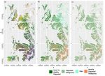 MSc handed in on impact of remote sensing for biodiversity monitoring