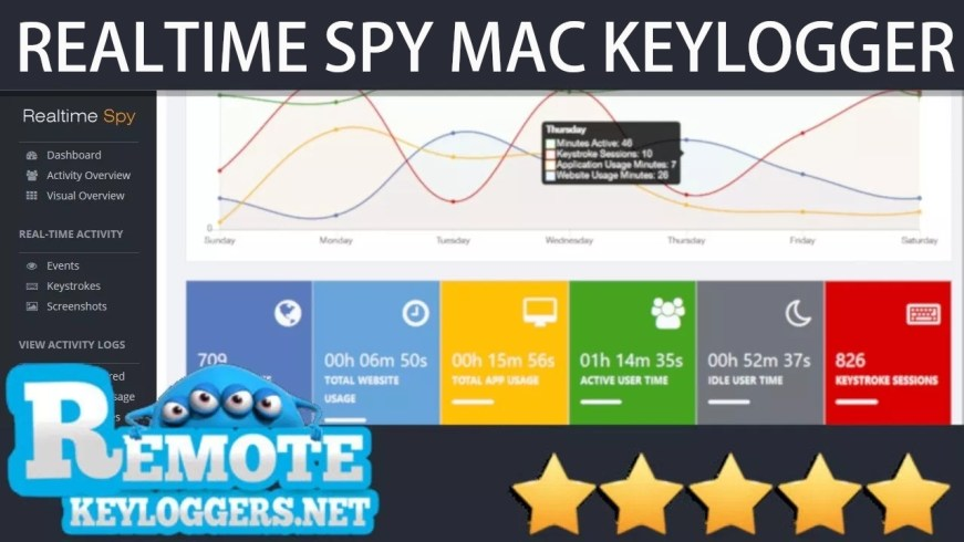 The Best Mac Keyloggers