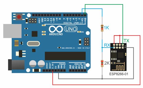 ESP8266 - Arduino, serial