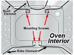 Oven Range Makes Clicking Sound, Power Flickers, Does Not