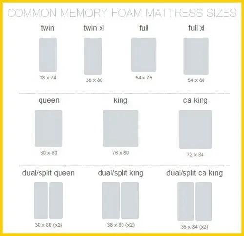 Common Memory Foam Mattress Sizes
