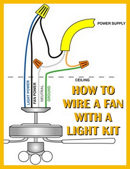 Wiring Diagram For Ceiling Fan Switch 3 Sd - Wiring Diagram Online on